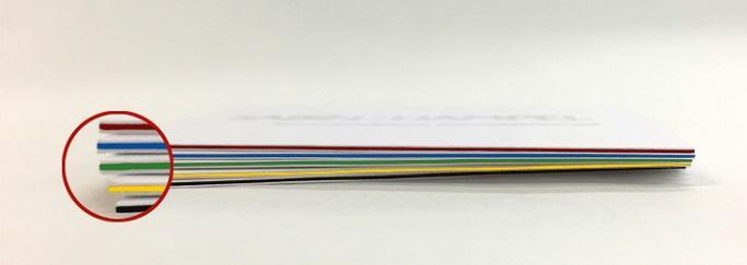 Sandwich Karten Und Visitenkarten Mit Farbkern Drucken